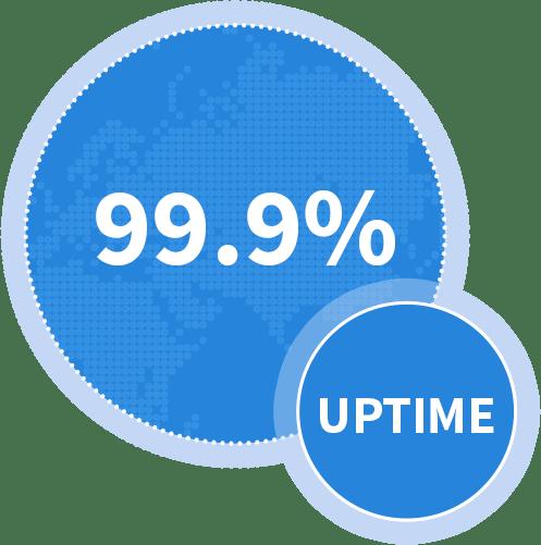 99.9_uptime